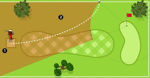 Relief from Lost Ball or Ball Out of Bounds 1